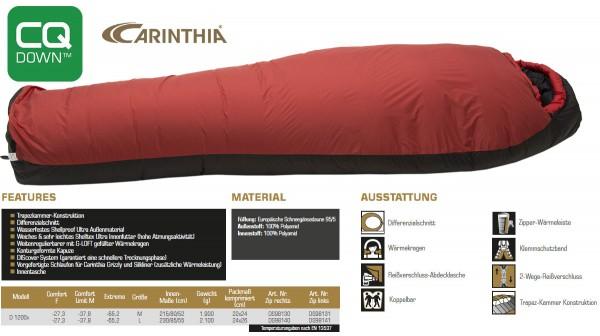 CARINTHIA D 1200x