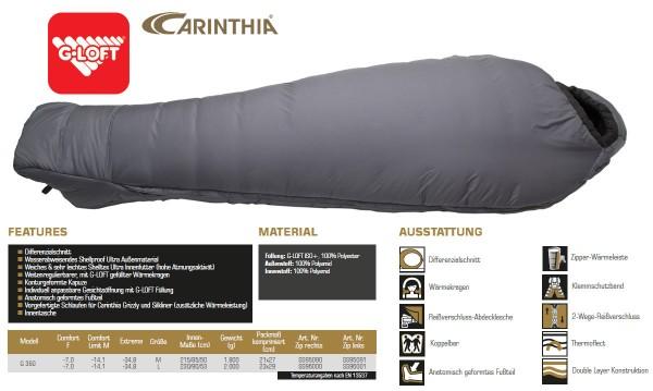 CARINTHIA G 350